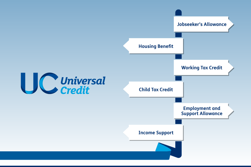 Fife Universal Credit Roll Out